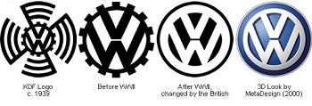 historia logo volkswagen