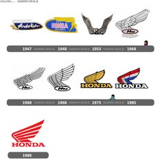historia logotipo honda