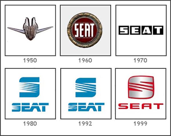 historia logotipo seat